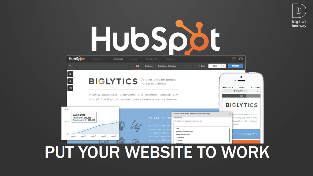Putting Your Website to Work with HubSpot.png